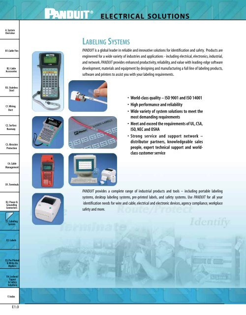 Panduit PCV-277//480BY Vinyl Voltage Sticker Wire Marker 277//480VOLTS 20-Pack