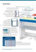Polymerase Chain Reaction Cabinets - Esco - Page 4