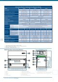 Polymerase Chain Reaction Cabinets - Esco - Page 6
