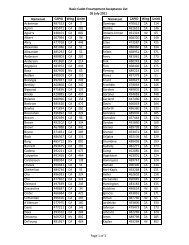 Acceptance list July 5