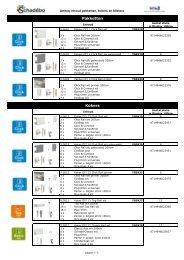 Artiteq inhoud kokers en blisters HBI (dhz) mail RvW ... - Schadebo