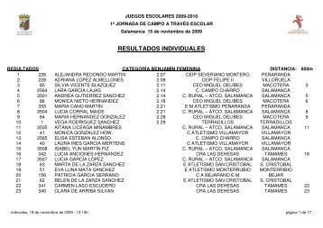 resultados individuales - Club Caja Rural Atlético de Salamanca