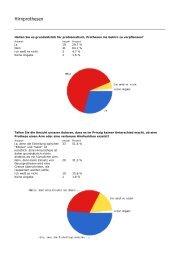 Umfragen Service - Auswertung - Gehirn und Geist