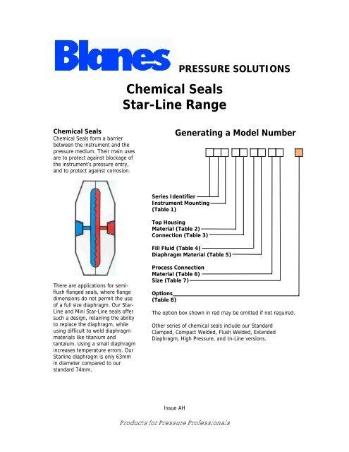 Chemical Seals Star-Line Range - Blanes Pressure Solutions