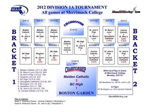 2012 DIVISION 1A TOURNAMENT All games at Merrimack College