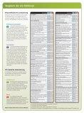 Die weltweit führende Software für Etiketten-, Strichcode-, RFID- und ... - Seite 7