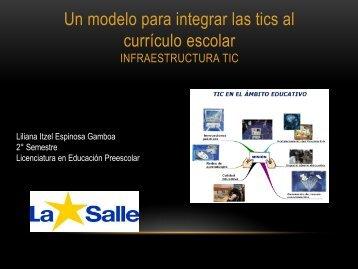 Un modelo para integrar las tics al currículo escolar