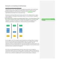 Download het volledige artikel inclusief visie en smart beschrijving