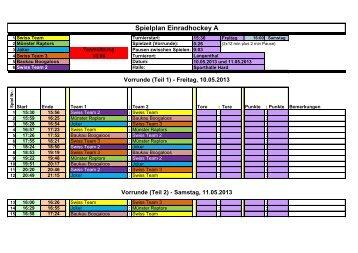 Spielplan Einradhockey A - Eurocycle 2013