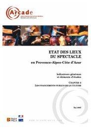 etat des lieux du spectacle - Arcade Provence-Alpes-Côte d'Azur