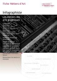 Fiche métier complète Infographiste Télécharger au format PDF