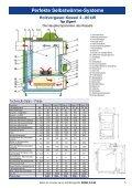 Perfekte Selbstwärme-Systeme - Seite 5