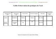 Grille d'observation des pratiques de l'oral - Centre académique de ...