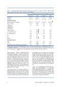 Organiske opløsningsmidler, rygning og kronisk bronkitis. Et ... - Page 4