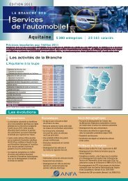 Aquitaine (Édition 2011) - Anfa