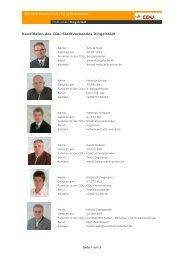 Kandidaten des CDU-Stadtverbandes Dingelstädt - CDU Dingelstädt