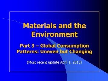 Part 3 - Global Consumption Patterns