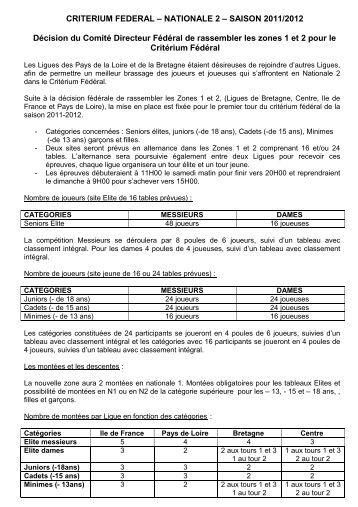 Invitation Pique Nique 2012 Club De Tennis De Table De Neuves