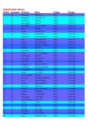 GRAND RAID 100 Km Ordre dossard Prenom Nom Categ Temps 1 ...