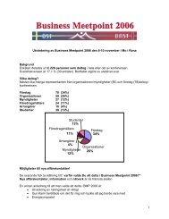 """Utvärdering av ksp:s årskonferens 2006 """"Roller i kommunal utveckling"""