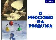 O PROCESSO DA PESQUISA - Carlosmello.unifei.edu.br