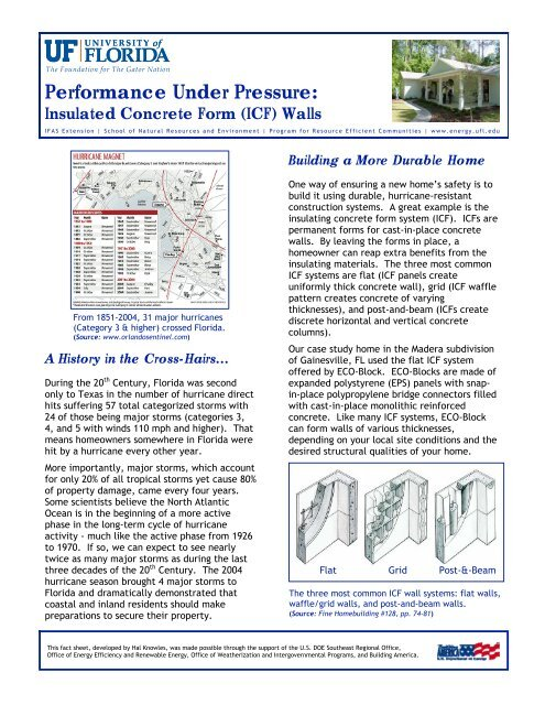 Performance Under Pressure: Insulated Concrete Form (ICF) Walls