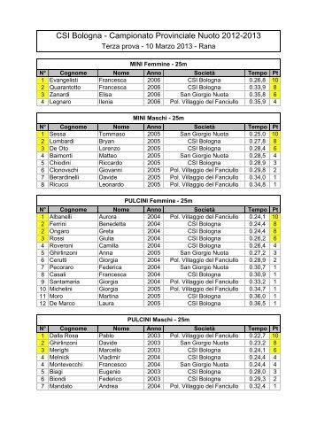 10⁄03⁄2013 Campionato provinciale CSI: rana (pdf) - Nuoto club ...