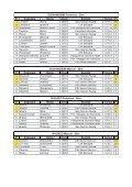14⁄04⁄2013 Campionato provinciale CSI: farfalle e classifica finale (pdf) - Page 2