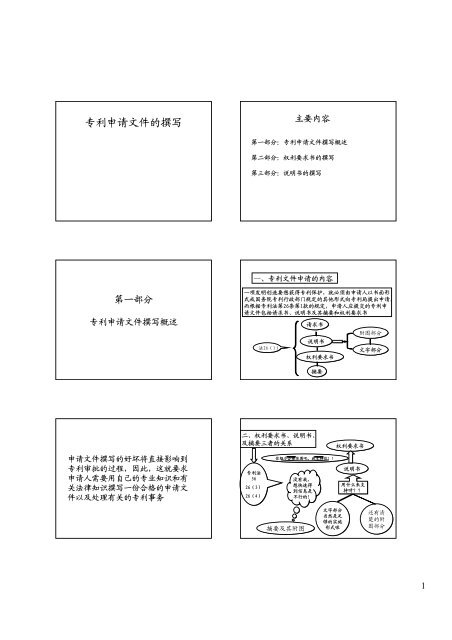 机械领域申请文件的撰写.pdf (2012-7-1)