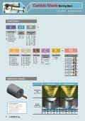 Carbide Shank Boring Bars - korloy - Page 2