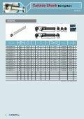 Carbide Shank Boring Bars - korloy - Page 6