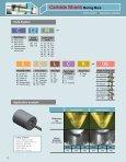 Carbide Shank Boring Bars - Korloy.com - Page 2