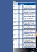 Produktu?bersicht_D_2009_letzte:Layout 1 - Seite 4