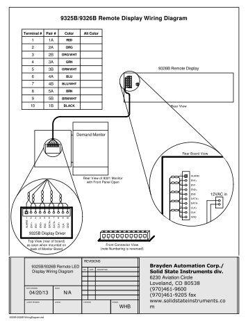 sentry ii hs quick start wiring diagram rh yumpu com Schematic Circuit Diagram Schematic Circuit Diagram