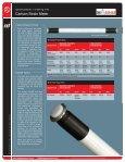 Carlson Strain Meter - MGS - Page 2