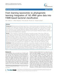 From learning taxonomies to phylogenetic learning ... - BioMed Central