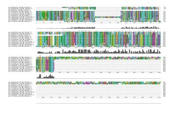 View Protein Alignment of Homologous Sequences (pdf) - CRDD