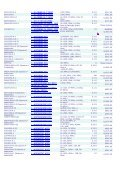 ammonium acetate ammonium chloride ammonium chloride ... - Page 5