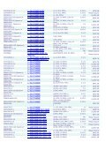 ammonium acetate ammonium chloride ammonium chloride ... - Page 7