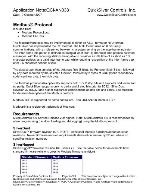 QCI-AN038 Modbus Protocol - QuickSilver Controls, Inc