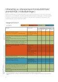 Håndbok for oppgjørsprosesser - Storebrand - Page 4