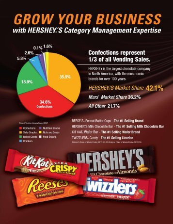 case study hershey Communication 420 – crisis communication hershey's crisis case study: cocoa, child slavery, and labor abuse ahmad almoshiqeh 12/4/2014.