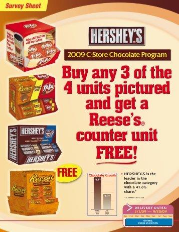 Survey Sheet - Hershey's
