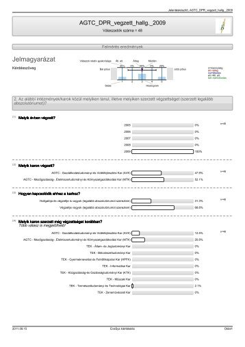 2009. évi felmérések - Debreceni Egyetem Agrár