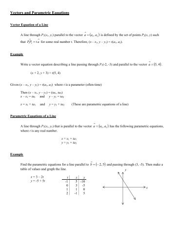 Printables Parametric Equations Worksheet parametric equations worksheet for circles vectors and ship