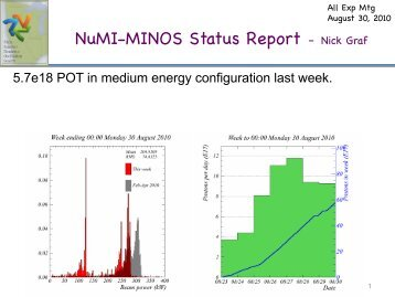 NuMI-MINOS Status Report – Christopher White