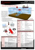 StarFish 990f - Bruttour International - Page 2
