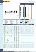 Katalog Narzędzia wiertarskie 2008-2 - Page 4