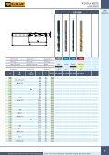 Katalog Narzędzia wiertarskie 2008-2 - Page 5