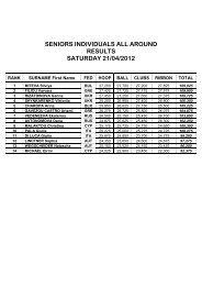 seniors individuals all around results saturday 21/04/2012